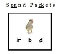 Sound Packets - downloadable PDF